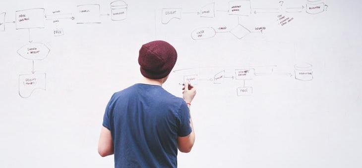 MBA Direction des Ressources Humaine : Quelles études pour l'intégrer ?